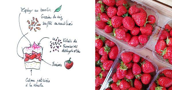 dessin-et-fraises